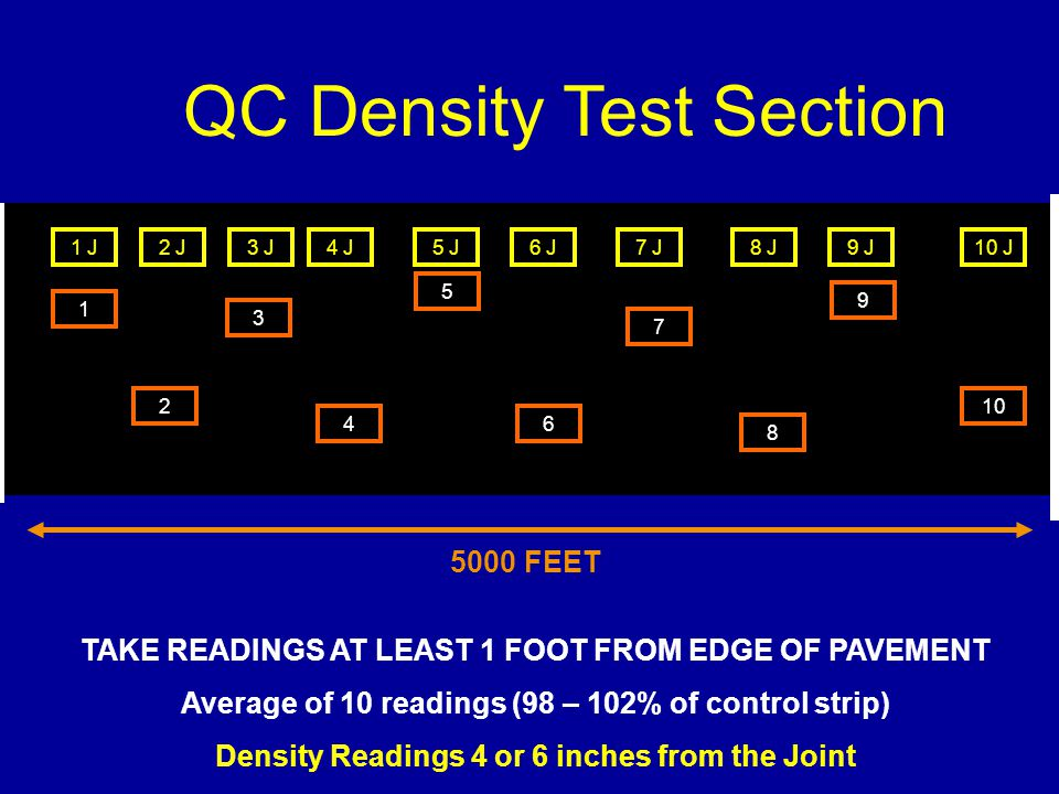 QC Density Test Section