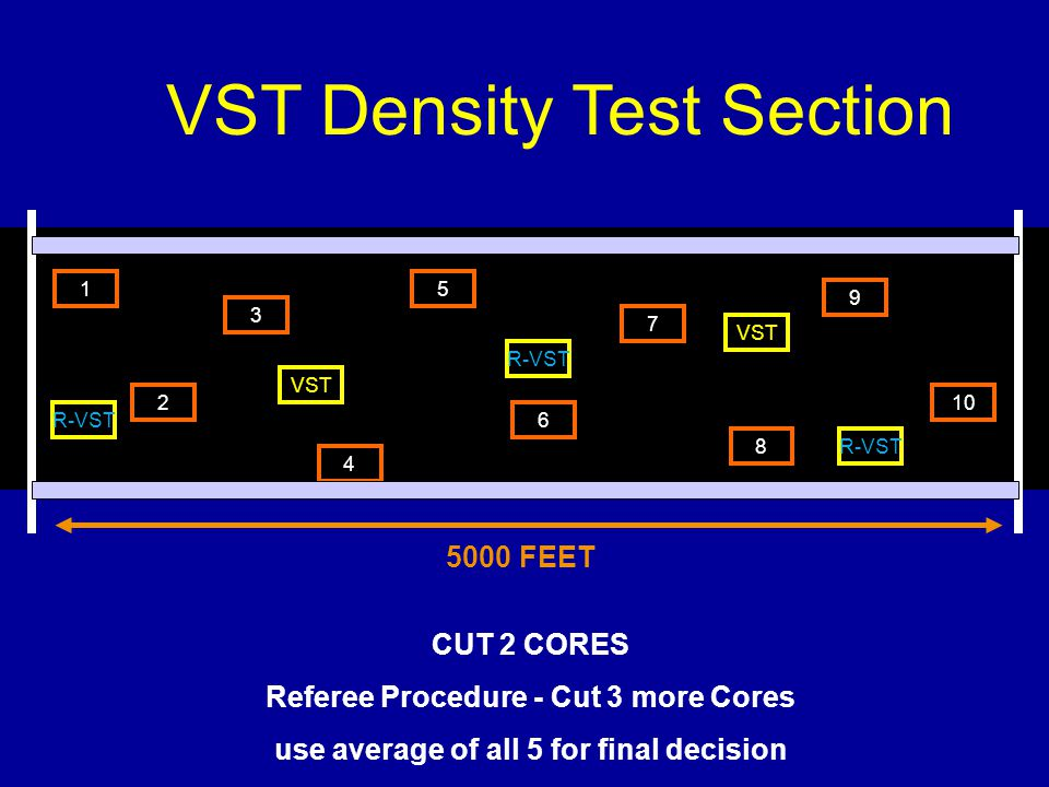 VST Density Test Section