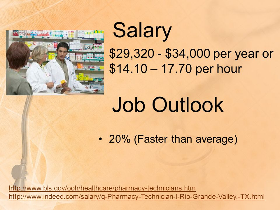 Salary $29,320 - $34,000 per year or $14.10 – per hour. 20% (Faster than average) Job Outlook.