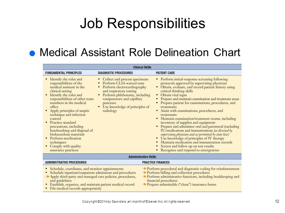 administrative duties of a medical assistant