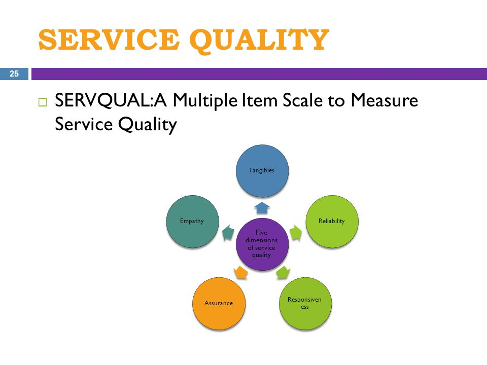 responsiveness in service quality Professionalism, responsiveness & quality (918) 766-2430 home about us services  if you are looking for a blend of personal service and expertise,.