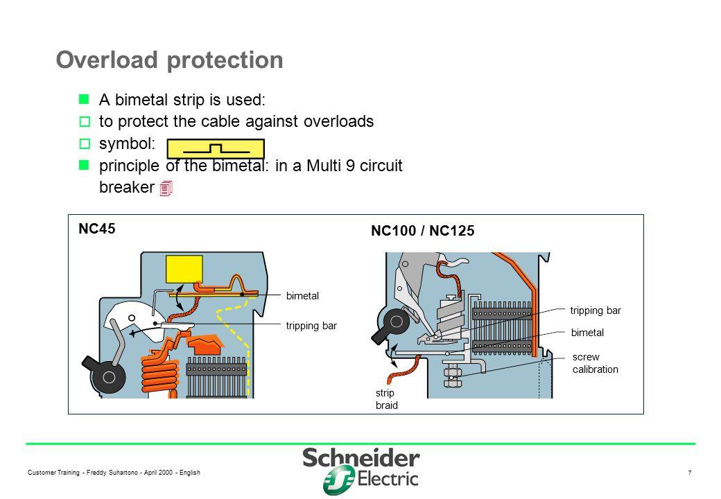 Miniature Circuit Breakers (MCB) Multi 9 - ppt video online download