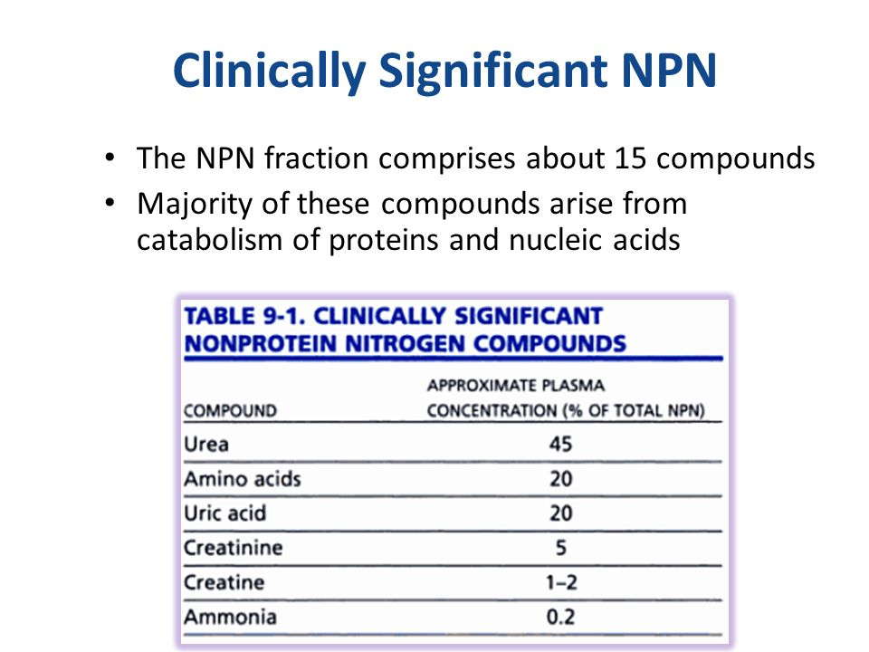 Clinically Significant NPN