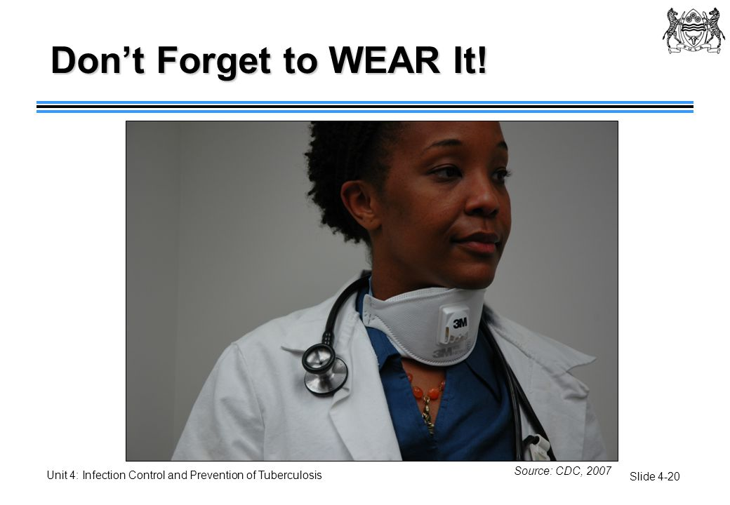 Don't Forget to WEAR It! Source: CDC, 2007
