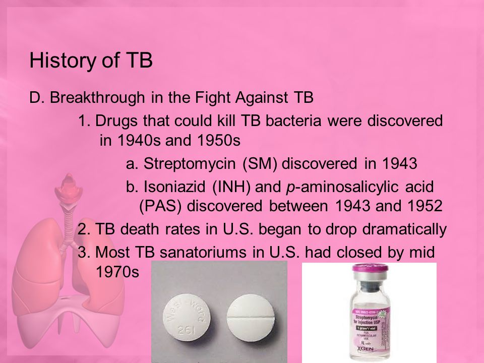 History of TB D. Breakthrough in the Fight Against TB