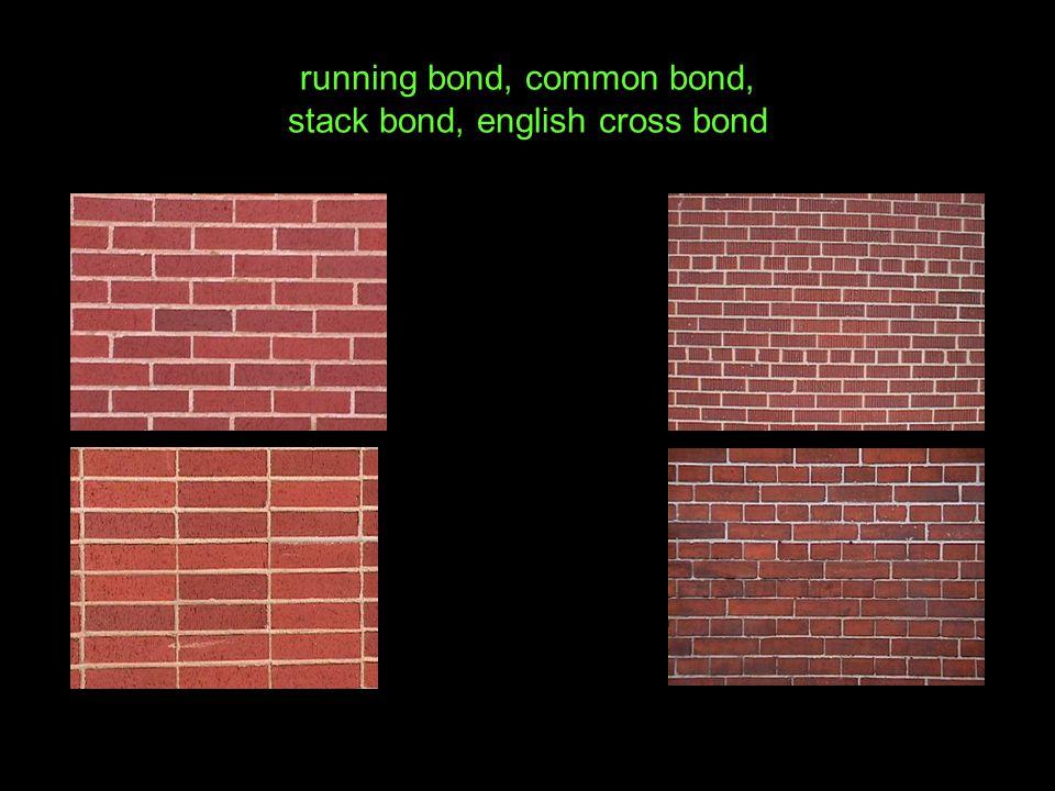 Walls Materials Location Load Bearing Non Load Bearing