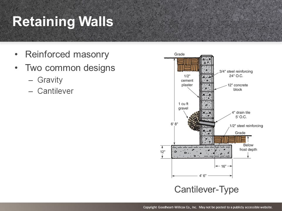 14 Chapter Wall Systems. 14 Chapter Wall Systems. - Ppt Video