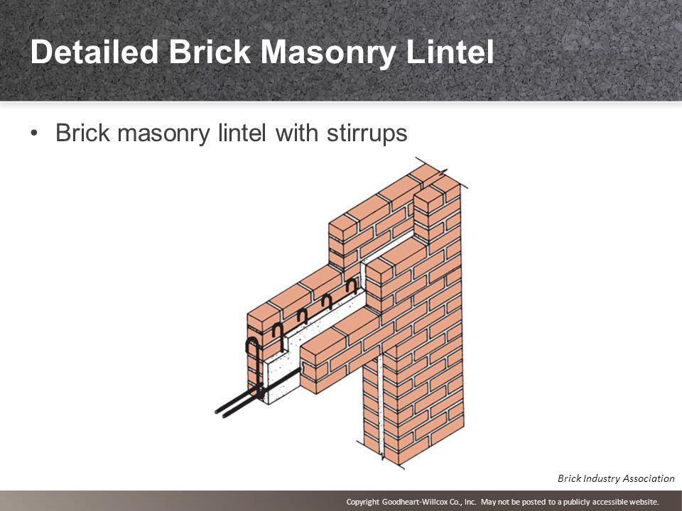 Building Stone Producers Association : Chapter wall systems ppt