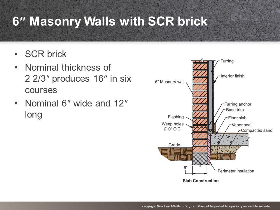 14 Chapter Wall Systems 14 Chapter Wall Systems Ppt
