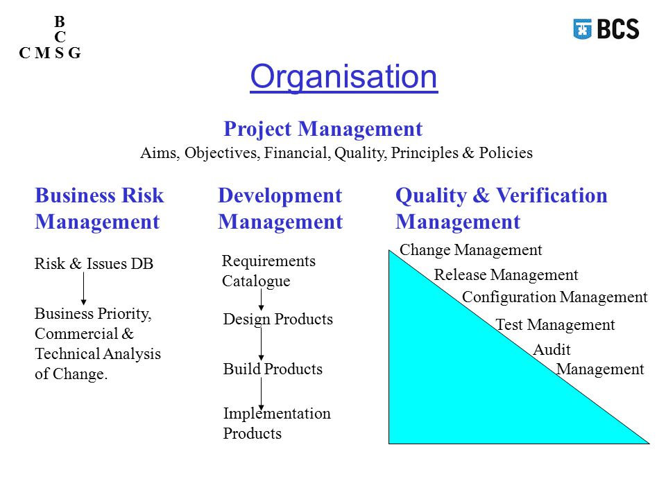 industry standards in configuration management and control The basis for this paper is to discuss what managerial issues are configuration management and preventative maintenance • industry standards in configuration.