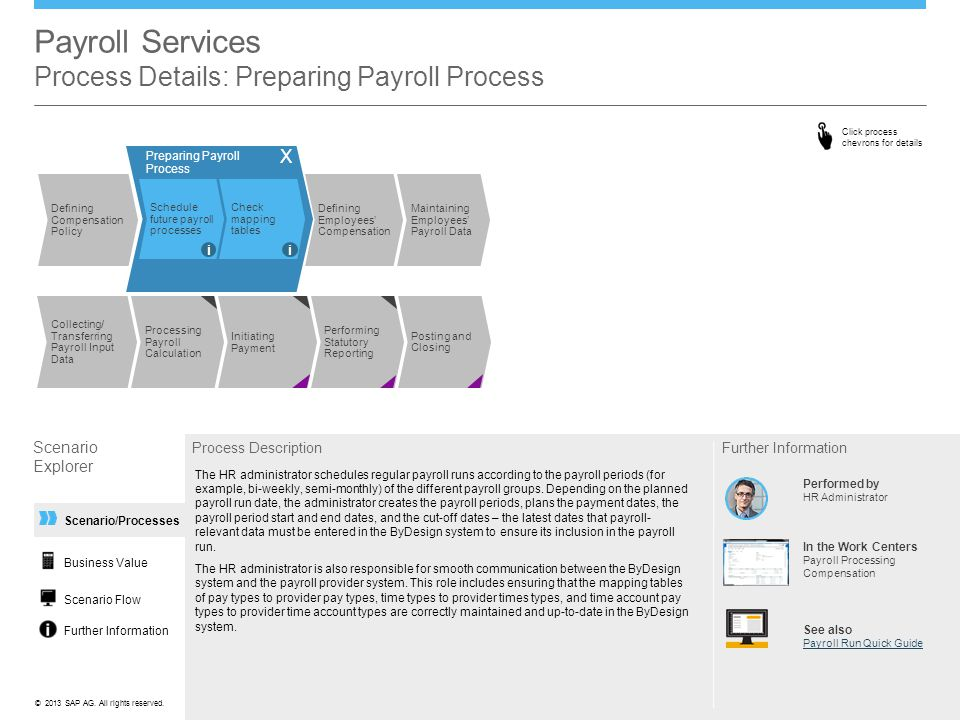 Payroll Services Scenario Overview  Ppt Download. Day & Night Air Conditioner Balad Burn Pit. Bundle Directv And Internet Hvac Savannah Ga. Best Small Business Payroll Software. Executive Secretarial School Dallas Tx. Pamlico Animal Hospital Credit Check Business. Class Management Software Saas Website Design. Pre Qualification Mortgage Www Semana Com Co. Statistics Degree Online Amicis Mountain View