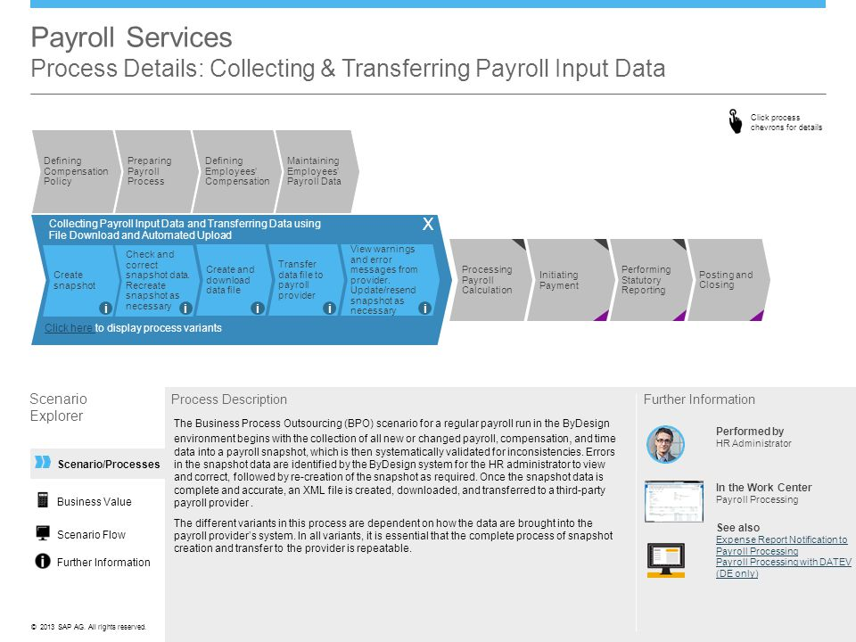 Payroll Services Scenario Overview  Ppt Download. Us Debt Relief Center Washington Dc. Purchase Order Tracking Software. Brooklyn College Nursing Video Email Template. Dimensions Of The Iphone 5 Whisker Box Plot. Auto Insurance Quotes Oklahoma. What Does A Web Designer Do Dr Geoffrey Cox. Security Systems Minnesota Los Gatos Plumbing. Web Designing Company In Ahmedabad