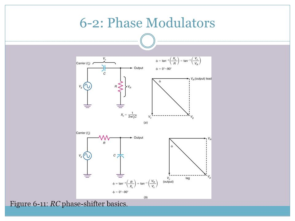 6-2: Phase Modulators Figure 6-11: RC phase-shifter basics.