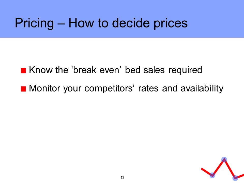 Pricing – How to decide prices