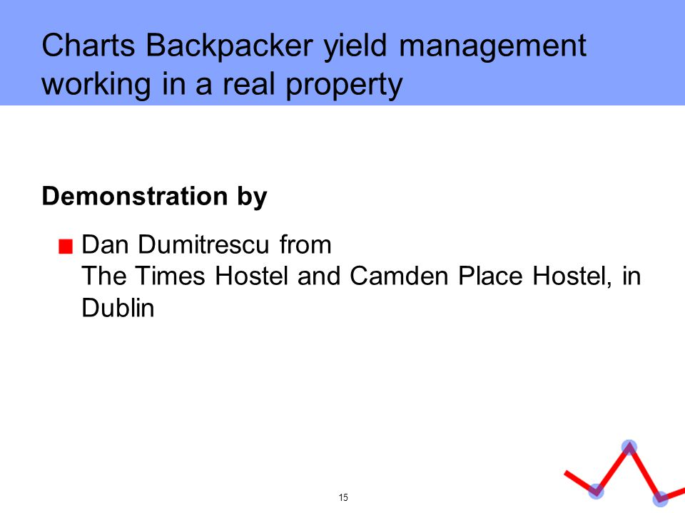 Charts Backpacker yield management working in a real property
