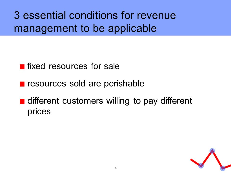 3 essential conditions for revenue management to be applicable