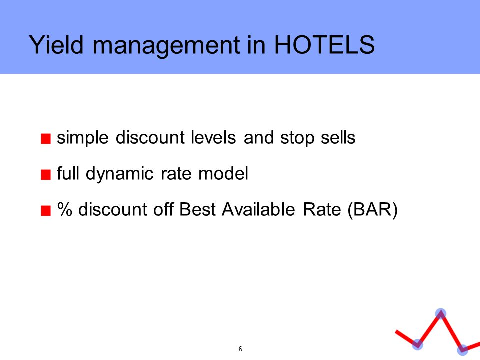 Yield management in HOTELS