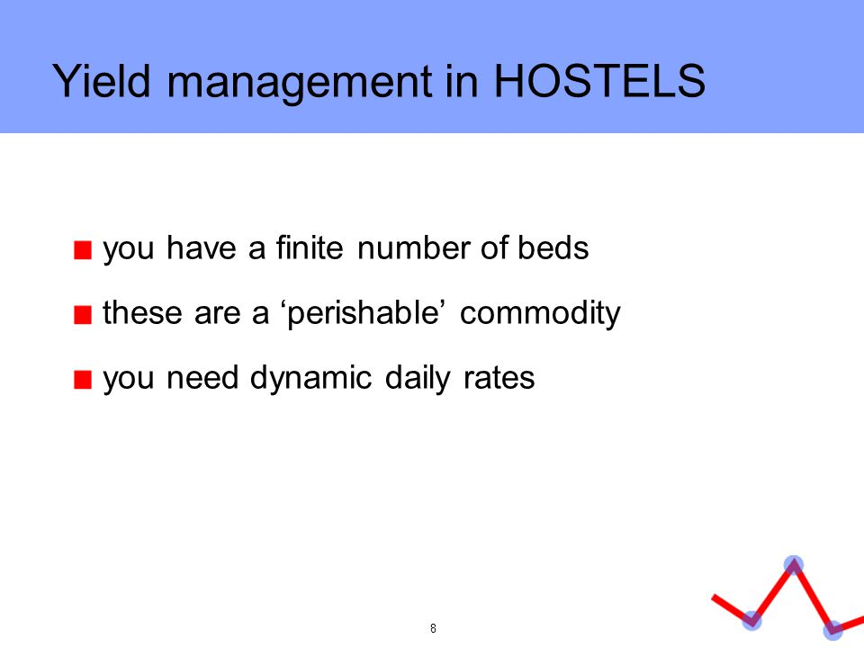 Yield management in HOSTELS