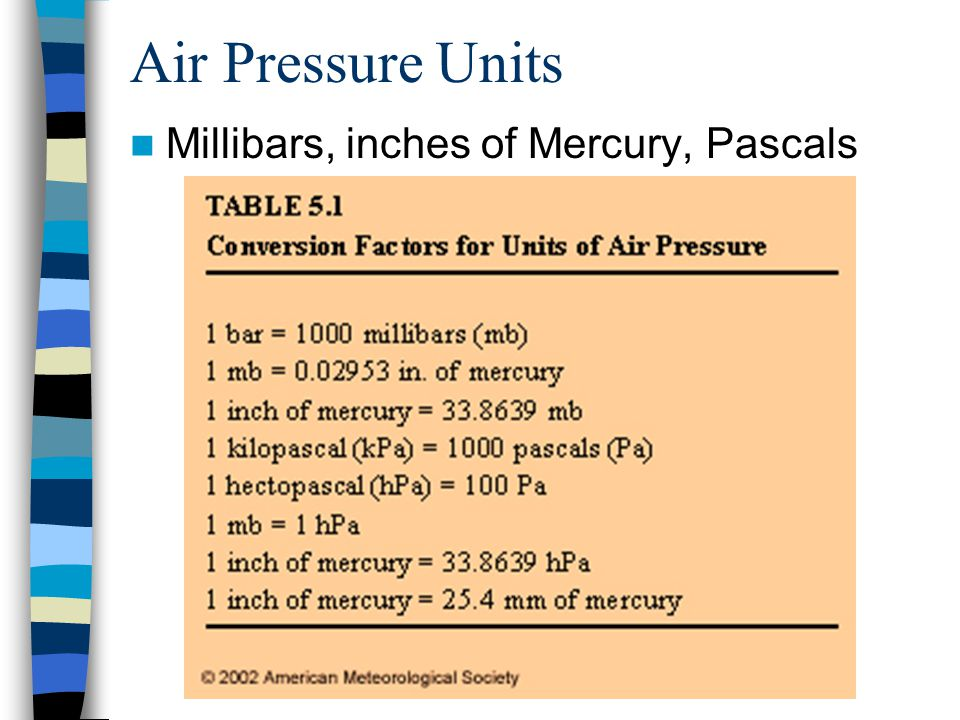 Air Pressure Units : Air pressure element of weather prediction ppt
