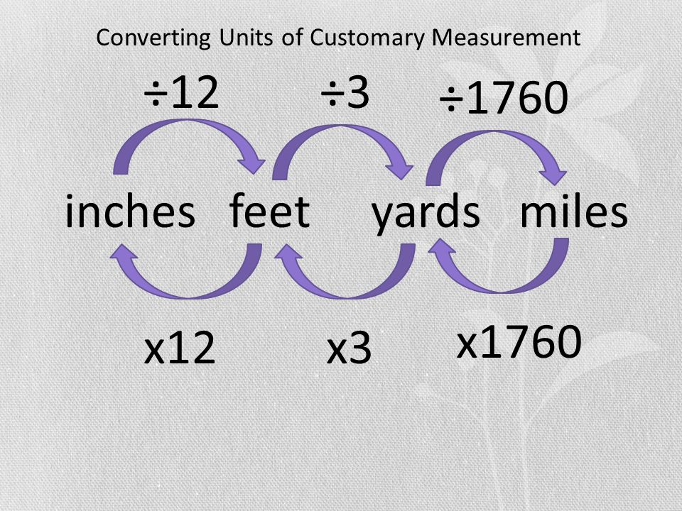Feet To Miles Conversion Chart Ibovnathandedecker