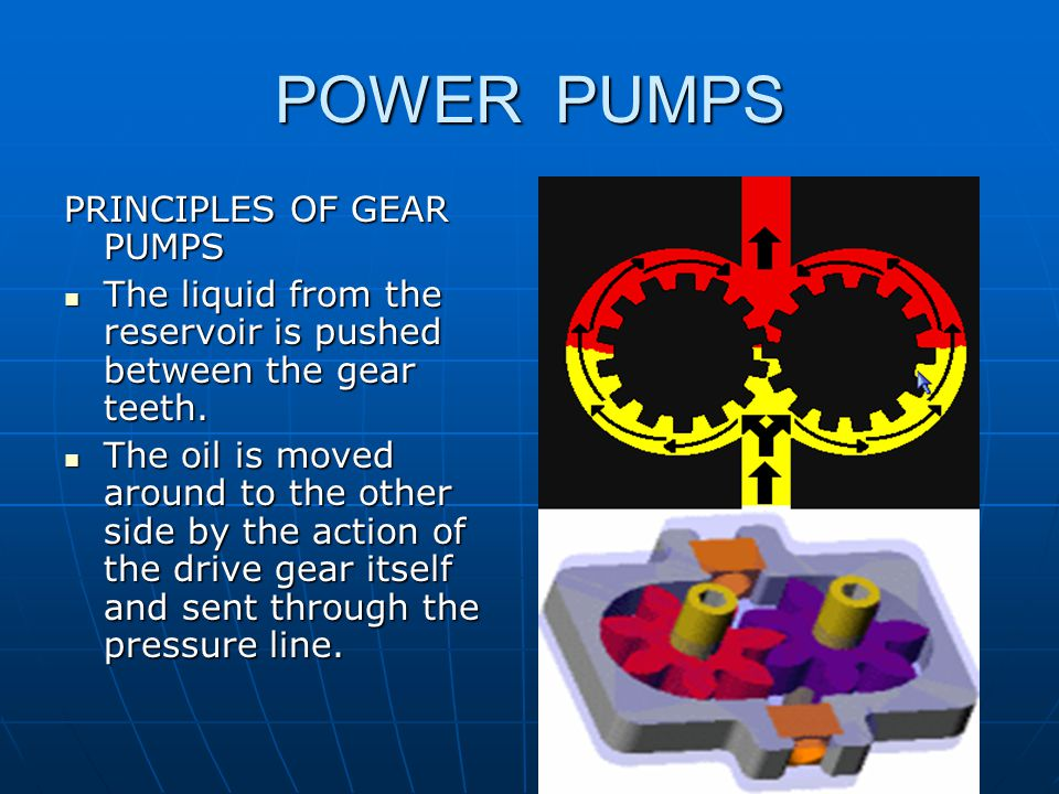 POWER PUMPS PRINCIPLES OF GEAR PUMPS
