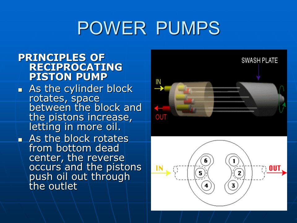 POWER PUMPS PRINCIPLES OF RECIPROCATING PISTON PUMP