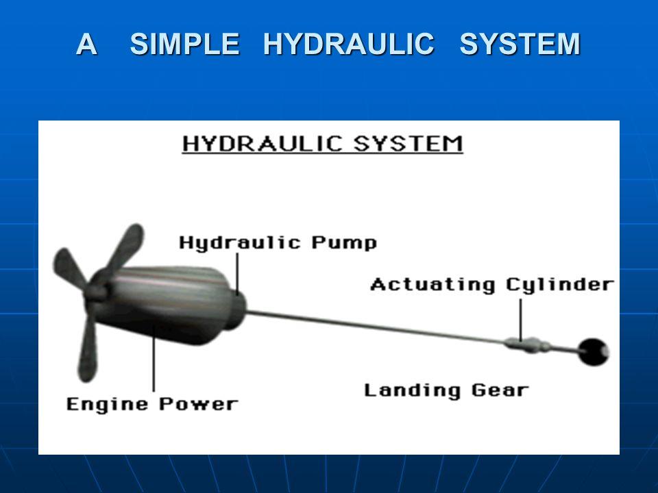 A SIMPLE HYDRAULIC SYSTEM