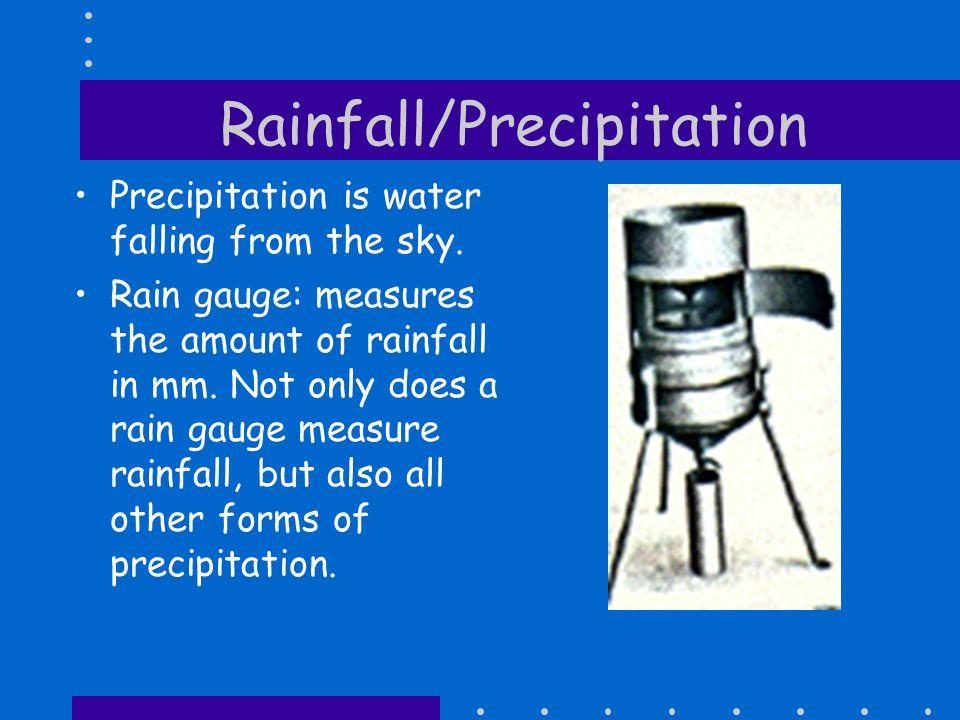 How to Use Rain Gauge to Measure Rainfall Amounts