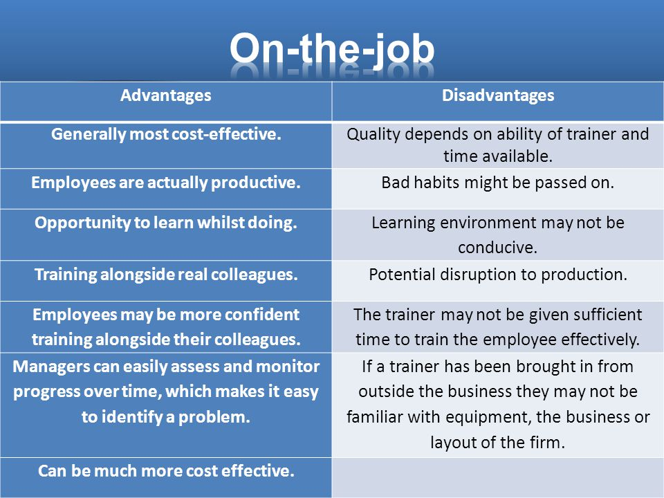 job description advantages and disadvantage The job description should clearly outline for a perspective employee the duties  of the position and  recruitment methods: advantages and disadvantages 1.