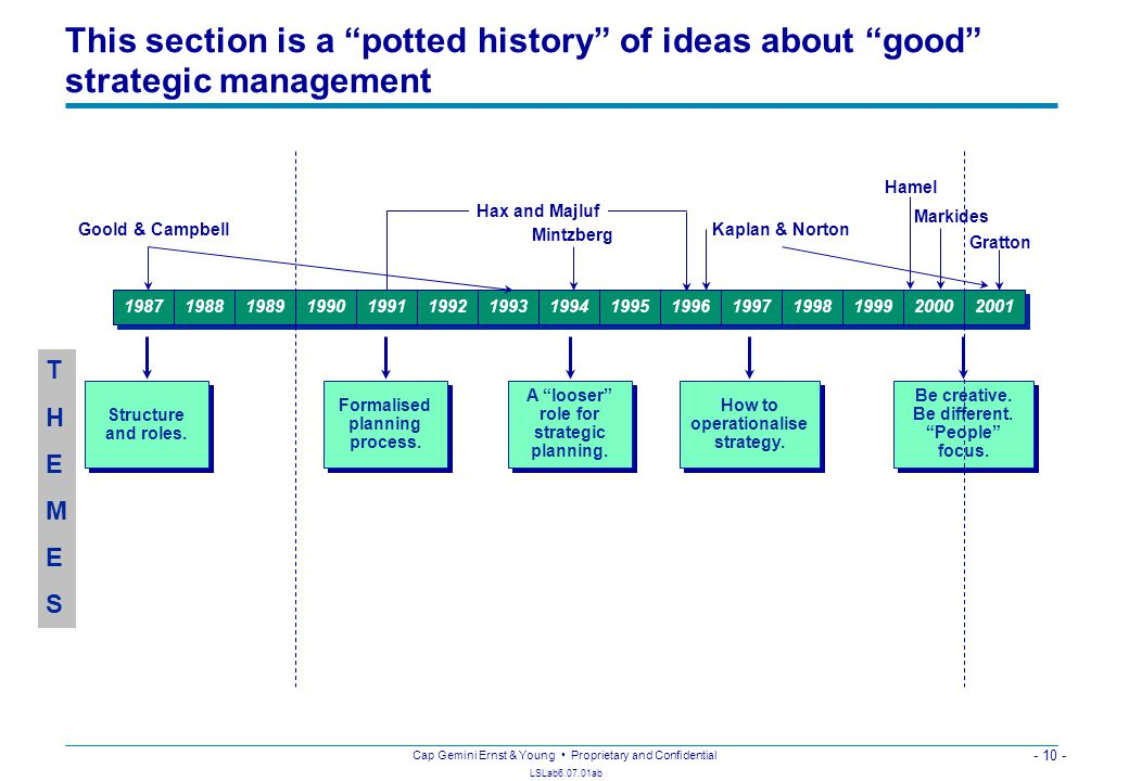 history of strategic management Session 1 history and overview of strategic management session objectives to develop an understanding of the (brief) history of strategic management.