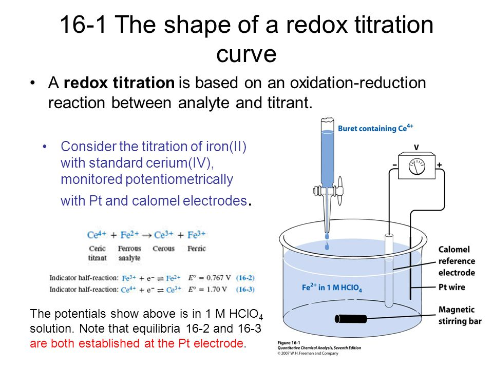 oxidation titration Oxidation titration 1475 words | 6 pages is the determination of a substance present in a product if the product contains a substance that can be oxidized, then it .