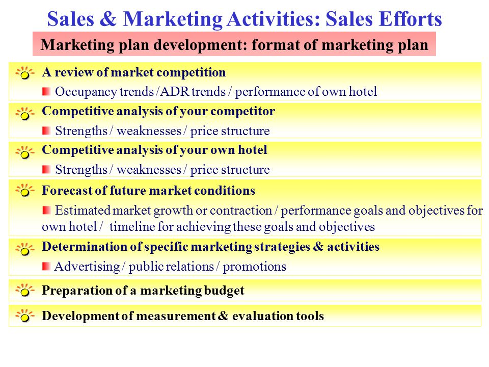 Sales & Marketing. - ppt video online download