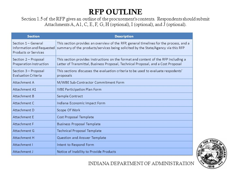 respond to rfp template - indiana department of administration ppt video online