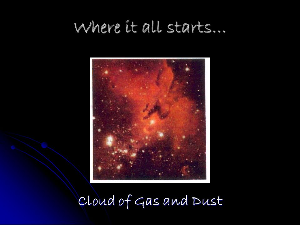 Where it all starts… Cloud of Gas and Dust