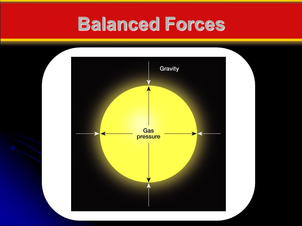 Balanced Forces Makes no sense without caption in book