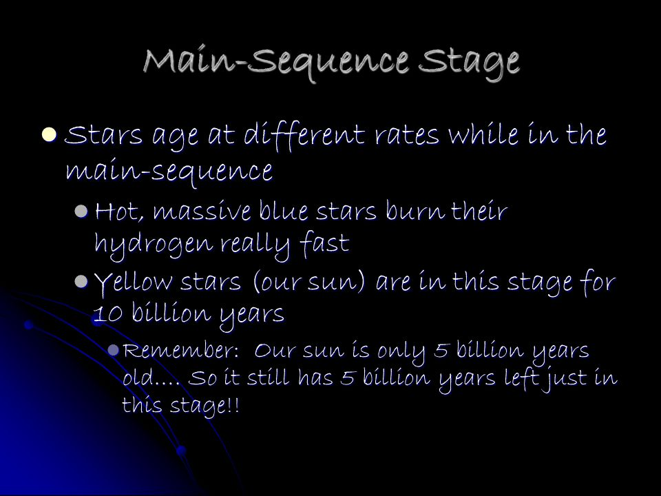 Main-Sequence Stage Stars age at different rates while in the main-sequence. Hot, massive blue stars burn their hydrogen really fast.