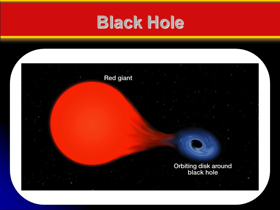 Black Hole Makes no sense without caption in book