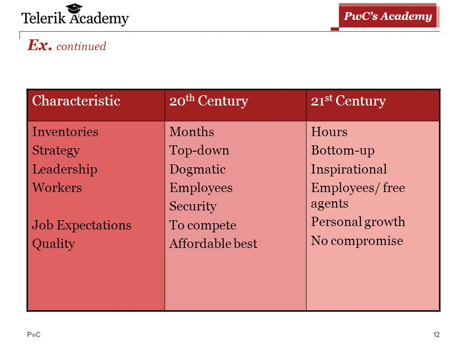 characteristics of 21st century organisation What does it mean to be a 21st century public servant what are the skills,   organisations outside of the public sector we have been  the research has  identified a series of characteristics which are associated with the 21st century.