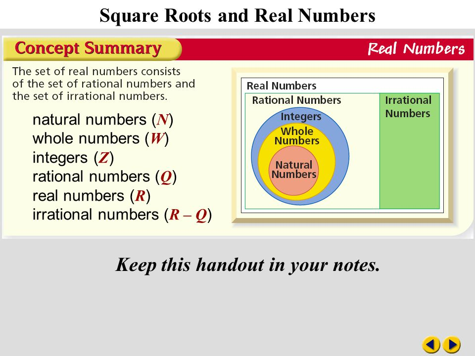 Algebra 2-7 Square Roots and Real Numbers