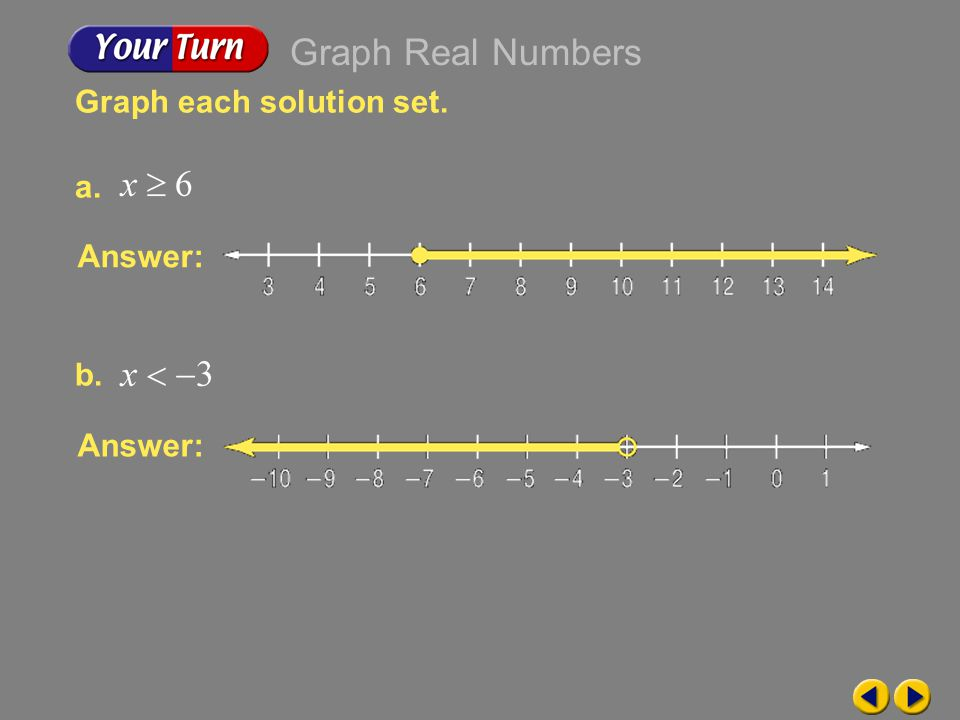 Graph Real Numbers Graph each solution set. a. b. Answer: Answer: