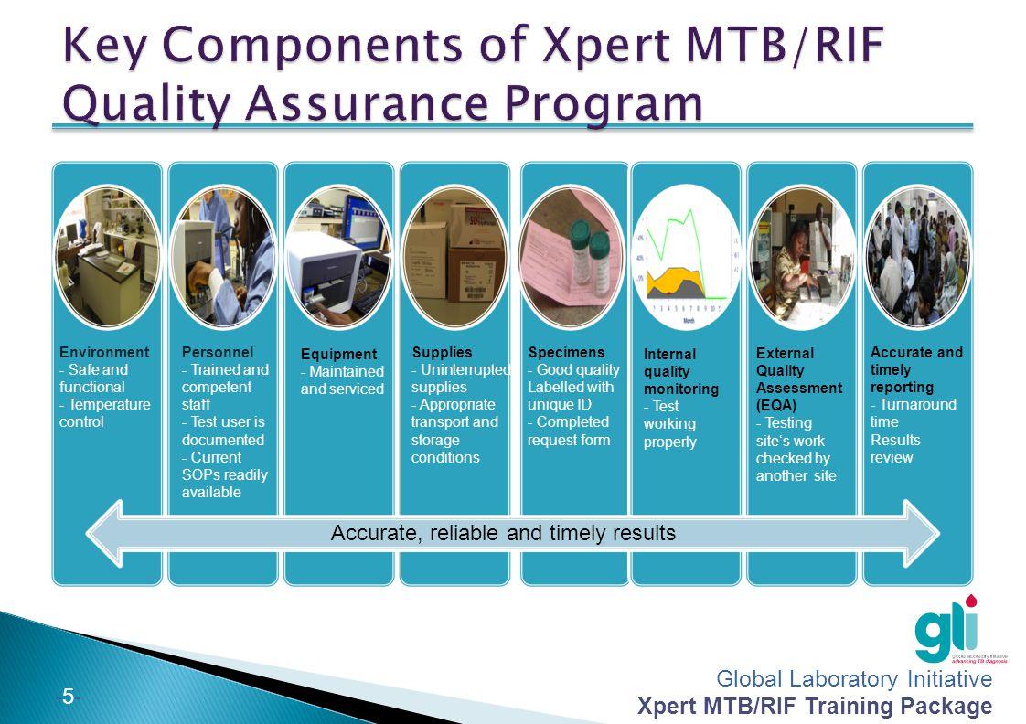 module 12 quality assurance ppt