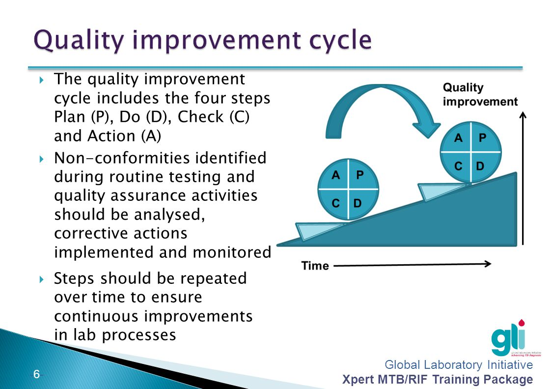 how to make quality assurance plan
