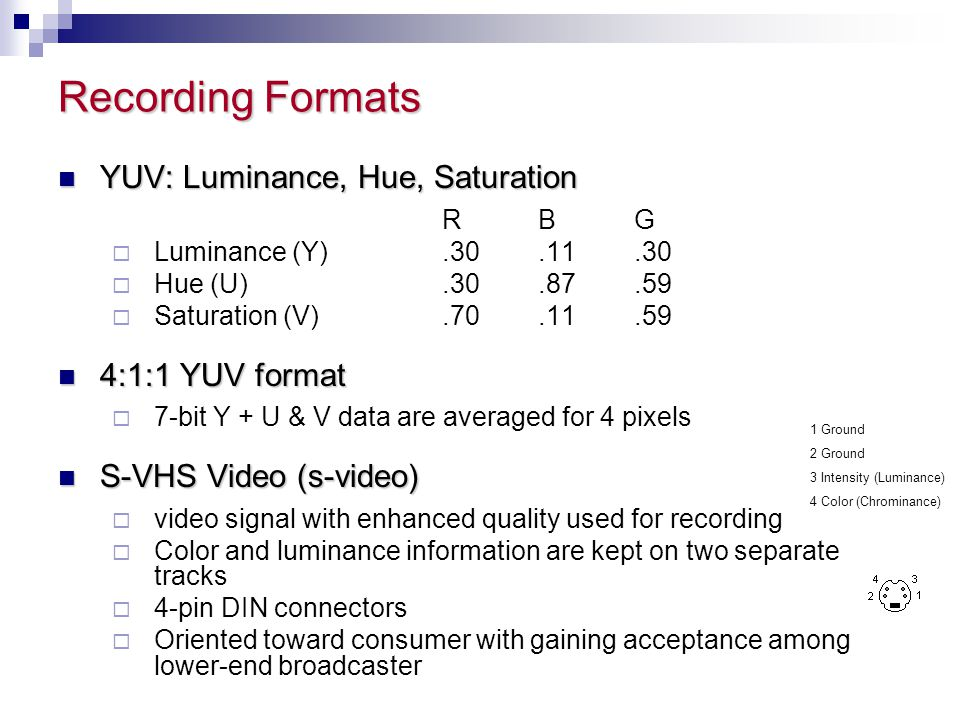 Recording Formats YUV: Luminance, Hue, Saturation 4:1:1 YUV format