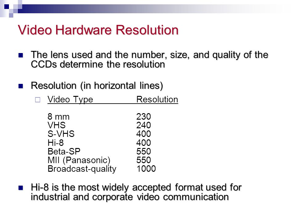 Video Hardware Resolution