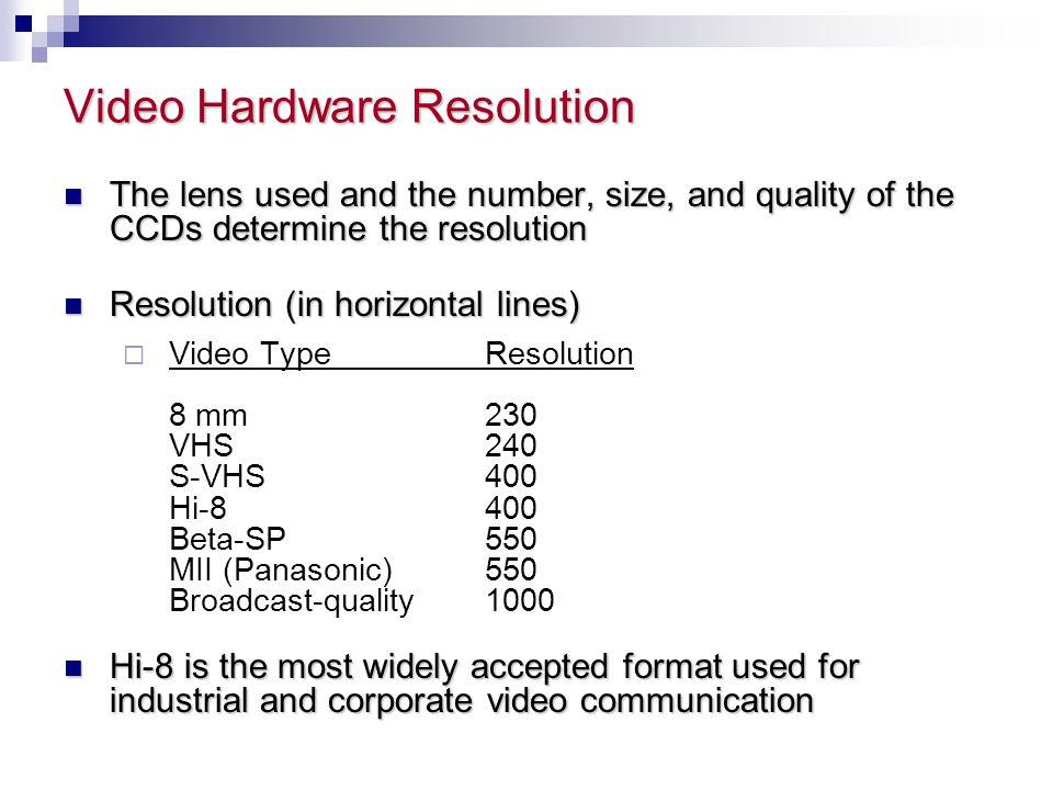 Video Hardware Resolution