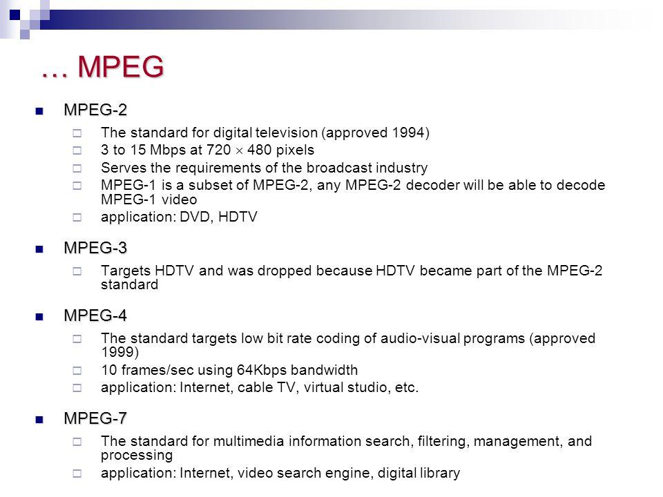 … MPEG MPEG-2 MPEG-3 MPEG-4 MPEG-7