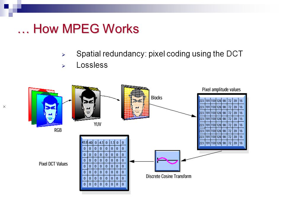 … How MPEG Works Spatial redundancy: pixel coding using the DCT