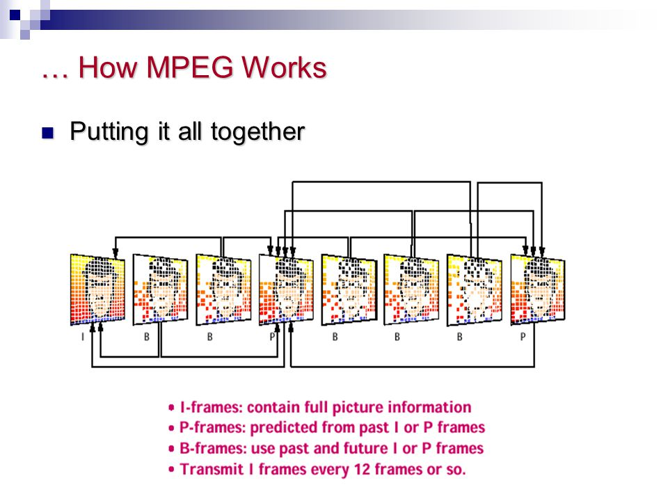 … How MPEG Works Putting it all together
