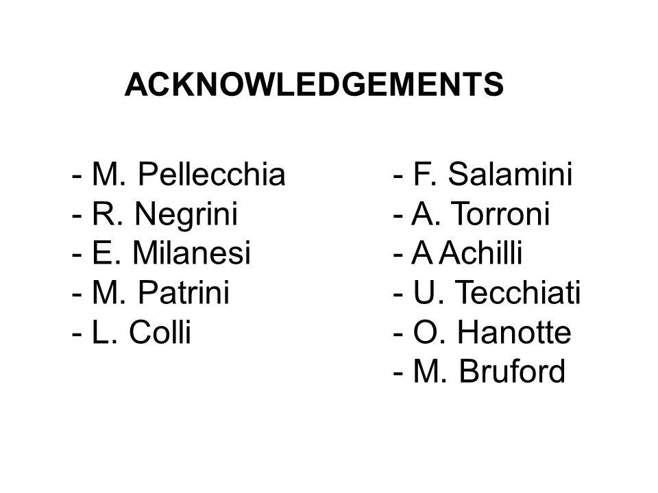ACKNOWLEDGEMENTS M. Pellecchia. R. Negrini. E. Milanesi. M. Patrini. L. Colli. F. Salamini. A. Torroni.