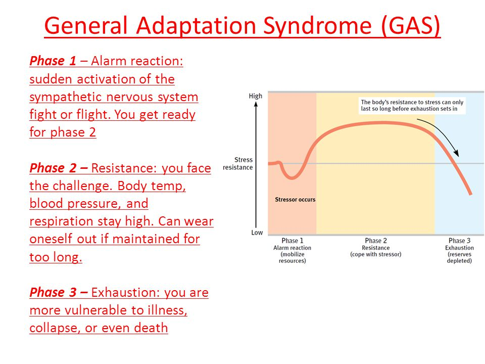 "general adaption syndrome The body's physiological reaction to stress is called ""general adaptation  syndrome,"" which is the organism's instinctive defense reaction in response to  stimuli."